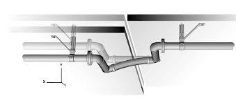 Flex-Hose Tri-Flex Loop