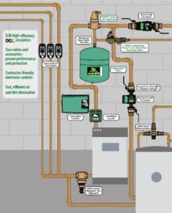 Webinar: Building A Hydronic Heating System